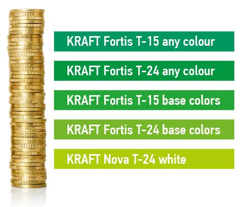 Conditional rating of various types of KRAFT ceilings on the T-profile by price