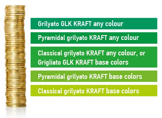 Conditional rating of various types of KRAFT grilyato ceilings by price
